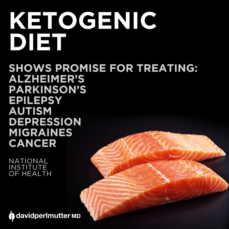 Ketogenic-Diet-NIH-FB-Square